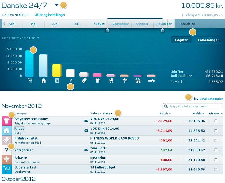 danske netbank privat